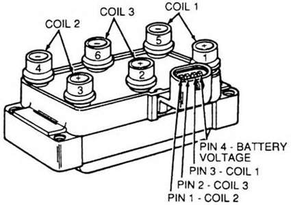 SOLVED: What is the diagram of a 2002 ford windstar coil