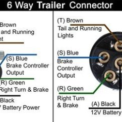 Wiring Diagram For 7 Way Blade Plug Bi Speakers Solved: Color Code Dodge Ram - Fixya