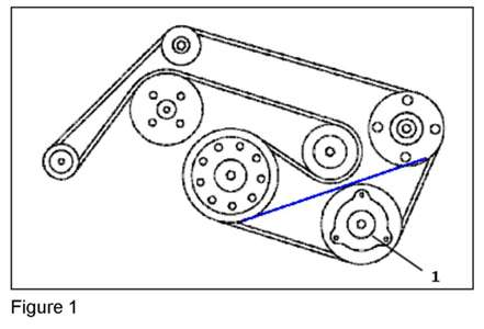 SOLVED: Need diagram to replace belt on 95 Mercedes E 320
