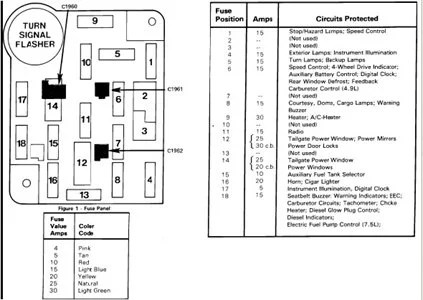 Fuse box diagram for a 1986 f350 69 diesel flatbed tow