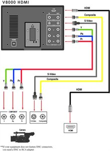 SOLVED: Need diagram jvc av20820  Fixya