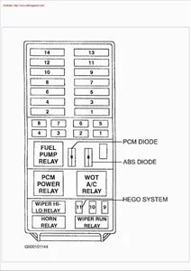 2001 ford escape radio wiring diagram bulldog diagrams wher is the fuel pump relay? - fixya