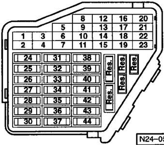 Fuse box diagram for 1998 audi a4 quattro 1.8liter [Solved