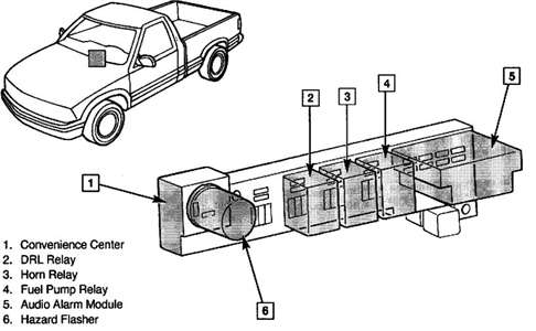 Chevy Silverado Fuse Box Diagram. Chevy. Automotive Wiring