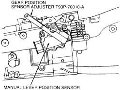 Where is the neutral safety switch located on 1996 f150