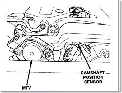 Where is the camshaft position sensor located on a 2001