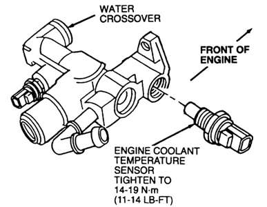 [Replace Engine Coolant Temperature Sensor 2005 Acura Rl