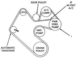 SOLVED: I need a routing diagram for my 1996 jeep grand