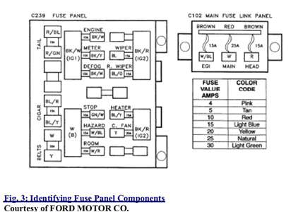 Ford Fiesta Fuse Box Diagram, Ford, Free Engine Image For
