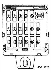 SOLVED: Need a fuse diagram for a 1996 mitsubishi galant