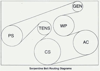 Diagram serpentine belt 2005 toyota camry altenator belt
