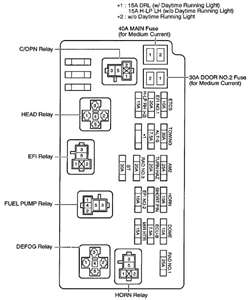 Need picture diagram of fuse box to know what fuse is for