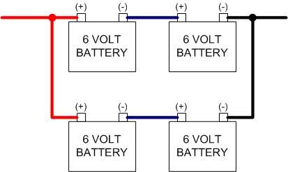 Connect 4 rv 6 volt batteries in a 2006 monaco diplomat