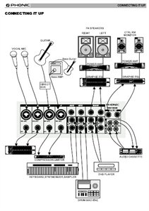 SOLVED: Manual Owners Manual for Phonic MM 1002 mixer/soun