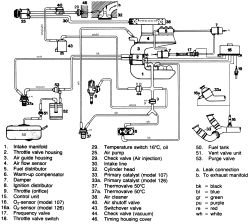 SOLVED: Any diagram on an mercedes 500 sec engine, need to