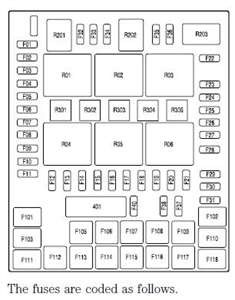 Can You Get A 1997 Ford F150 Fuse Box Diagram Online