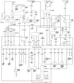 Wiring Harness Diagram For 1995 Jeep Wrangler