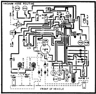 Which vacuum line controls the heater directional switch