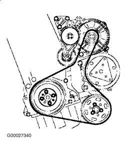 SOLVED: Need 2001 VW Jetta serpentine belt routing diagram