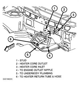 SOLVED: I need a diagram for heater hose connecting on a