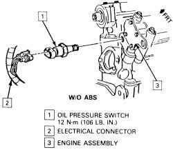 Where is the oil pressure switch on a 2002 chev tracker