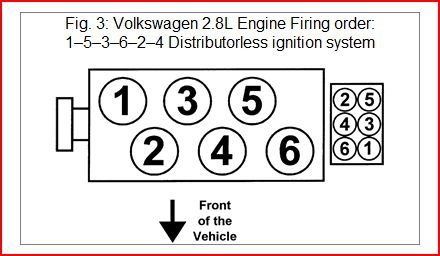 vw golf gti mk2 wiring diagram 1966 ford mustang dash install volkswagen vr6 diagrams toyskids co 2000 jetta spark plug wire 38 r