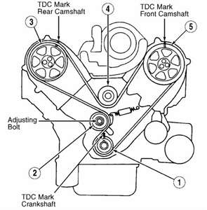 Service manual [1992 Honda Accord Timing Chain Replacement