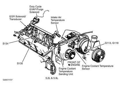 2004 Durango 5 7 Engine Diagram, 2004, Free Engine Image