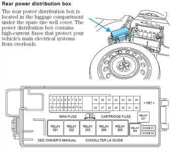 2002 Lincoln Blackwood Fuse Diagram, 2002, Free Engine
