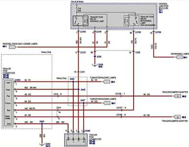 dodge ram pin trailer wiring diagram wiring diagram 1999 dodge trailer wiring diagram 97 ram