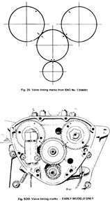 HOW TO TIME THE VALVES ON A TRIUMPH T120 USING A CLOCK