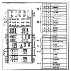 2001 Dodge Dakota Quad Cab Stereo Wiring Diagram Sequential Of Atm Fuse Box Layout Www Toyskids Co Solved Where S The On A 1998 Mazda B3000 Alternator V6 Under Hood