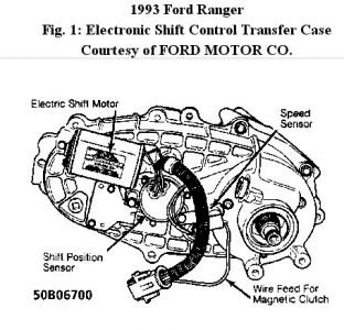 89 ford ranger with push button 4x4 will not engage. it