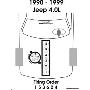 What is the firing order for 1997 jeep cherokee [Solved