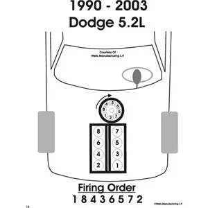 SOLVED: Need spark plug and distributor wire diagram for