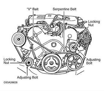 Belt routing for a serpentine belt on a pt cruiser 2001