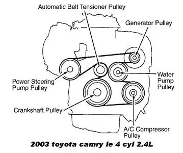 I need the ps belt routing diagram for 2010 toyota camry