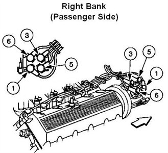 1996 ford tbird 3.8L spark plug wire diagram and routing
