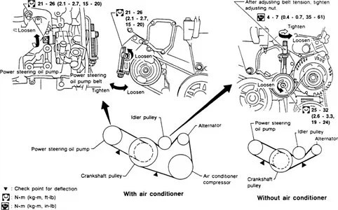 SOLVED: I need a wireing diagram for my 97 nissan maxima