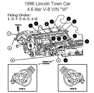 Need a diagram for 1992 lincoln towncar steering column