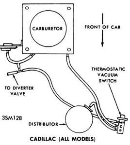 1980 Ford Vacuum Diagram • Wiring Diagram For Free