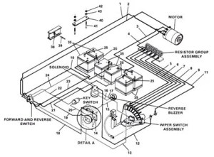 Club car 48 volt electric motor wire diagram  Fixya