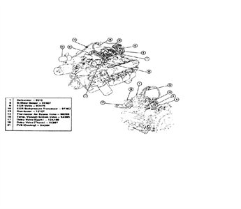SOLVED: I need a vacuum hose diagram for a 1976 ford 460