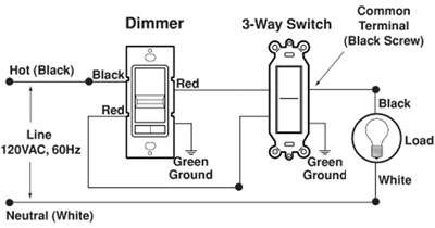 SOLVED: Changed out 3-way switch with 6633-p and it will