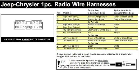 Wiring diagram 2011 jeep grand cherokee powerking jeep stereo wiring jeep car radio stereo audio wiring diagram wiring diagram asfbconference2016 Image collections