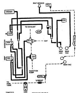 Need vacuum hose diagram for 1989 mercury grand marquis