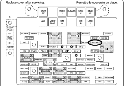 2001 Chevrolet Silverado 2500 Under Hood Fuse Box Diagram