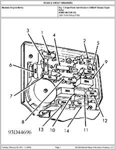 Need fuse box diagram for 1991 Ford F-350, but [Solved
