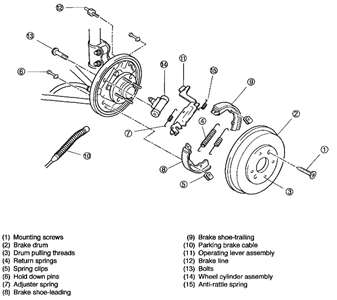 SOLVED: I need a diagram for rear drum brakes on a 2003