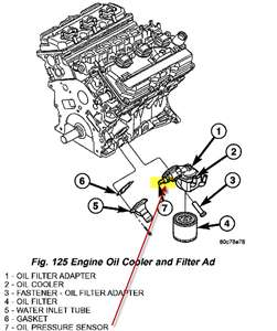 SOLVED: 2014 chrysler 200 3.6 oil sending unit location
